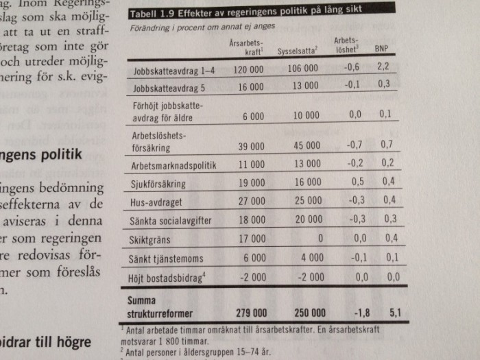 Brytpunktbudg14