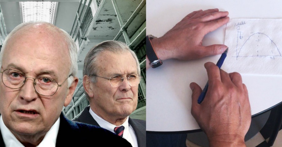 Dick Cheney och Donald Rumsfeld är en sorts gäster i Pengar & Politik.