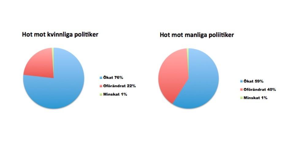 politikerhot