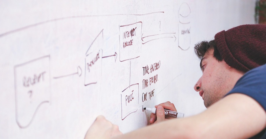 En kille i mössa ritar upp en tankekarta på en whiteboard.