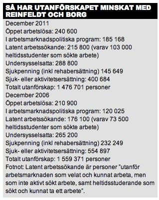 Bild: Skärmdump från Expressen.se