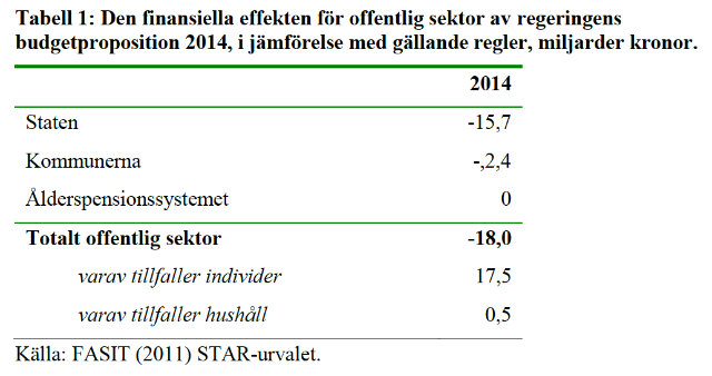 Bild: Riksdagens utredningstjänst